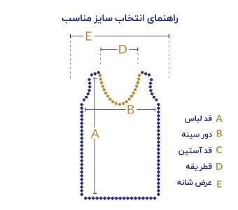 راهنمای اندازه رکابی بدنسازی